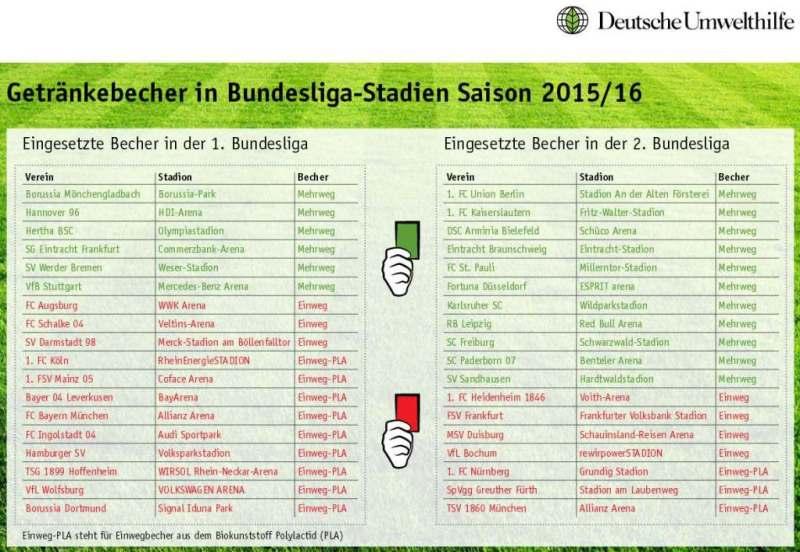 dhu_becher_stadion